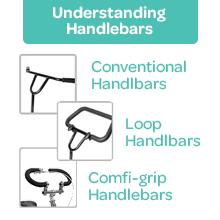 Understanding Handlebars