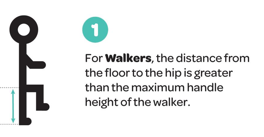 Walker Fitting