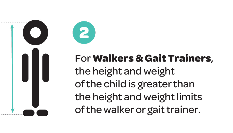 Walker and Gait Trainer Fitting