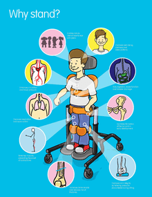 Therapeutic Benefits of Standing